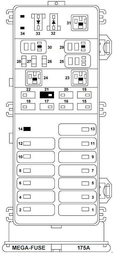 Diagram 1999 Taurus Fuse Box Diagram Full Version Hd Quality Box Diagram Diagramsimekr Merz Spezial It