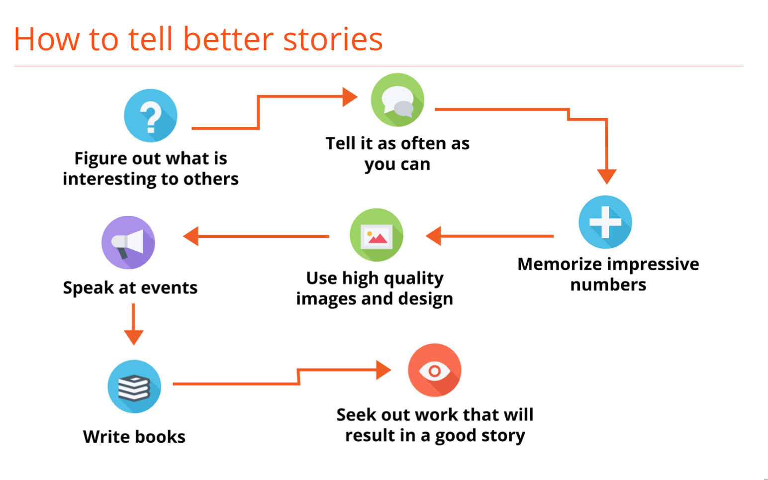 story_featured