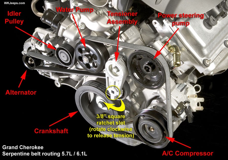 30 5 7 Hemi Engine Diagram