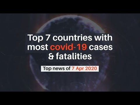 Top countries with most covid-19 cases & fatalities Top news