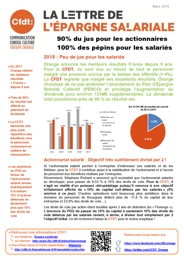 http://www.emailing.sce.cfdt-ftorange.fr/images/ ScePublicCom/ Tracts-F3C-Syndicat-Etc/Tract_Lettre_Epargne_Salariale.pdf