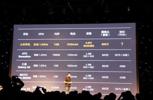 Xiaomi Smartphone Launch Party