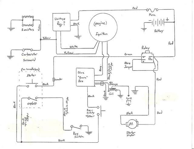 Diagram 2 Stroke Atv Wiring Diagram Full Version Hd Quality Wiring Diagram Blogxkober Unvulcanodilibri It