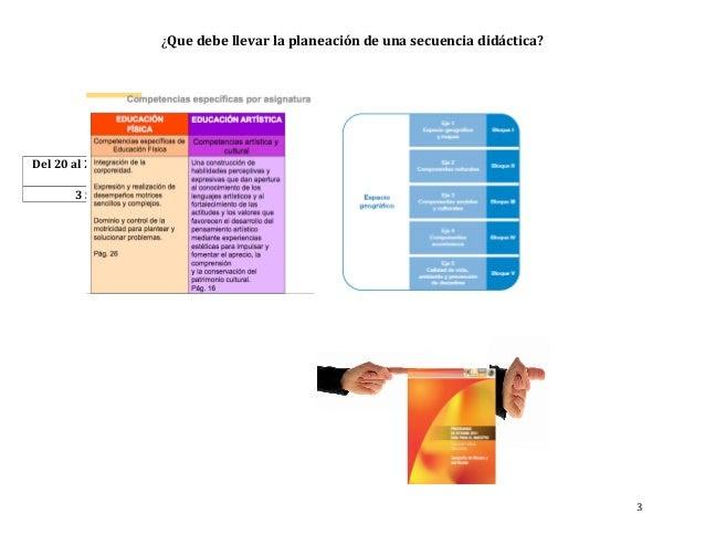 ¿Que debe llevar la planeación de una secuencia didáctica? Del 20 al 27 de agosto del 2014 3 Sesiones 3
