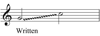 Ornaments Music Theory Grade 5 - Abrsm Music Theory Grade 5 2014 A - The following illustrates the main musical ornaments and gives examples of how they might be played.
