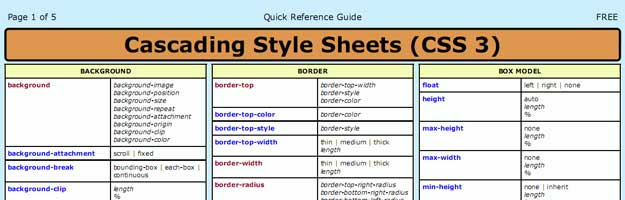 css 3 resources