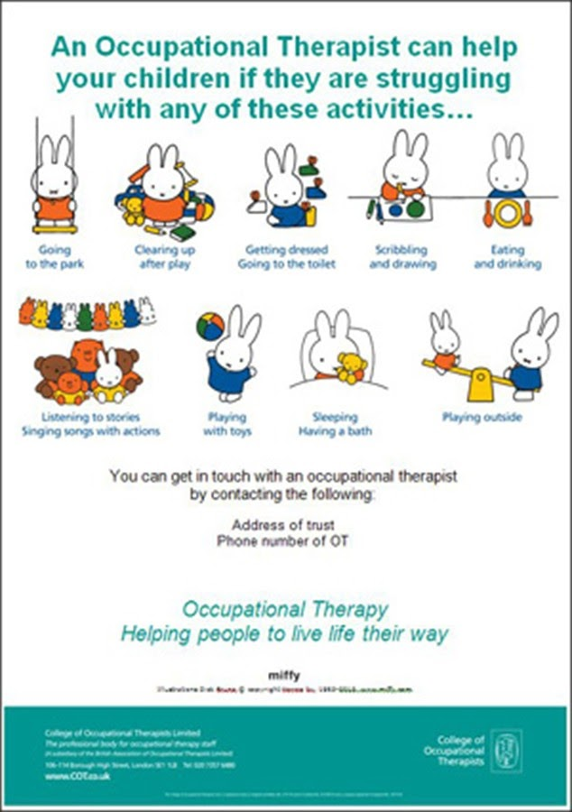 Occupational Therapy Posters