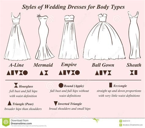 How To Choose The Perfect Wedding Dress   Smart Shopaholic