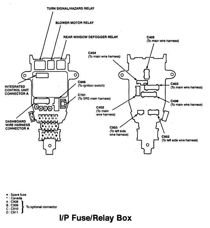 Acura CL (1997 - 1999) - wiring diagrams - fuse panel ...