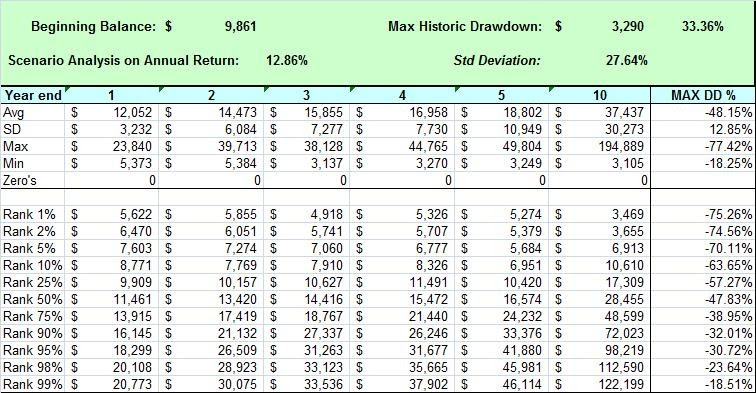 Calculating Performance Fees for Your Own Hedge Fund Your ...