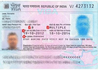 Declaration Of Trust Indian Visa Postal Application