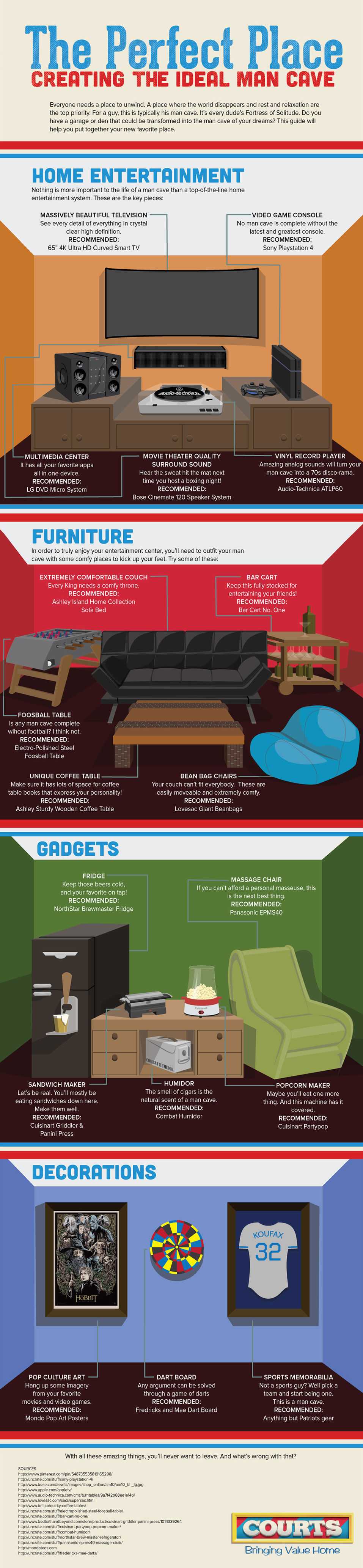 Your Guide to the Perfect Man Cave