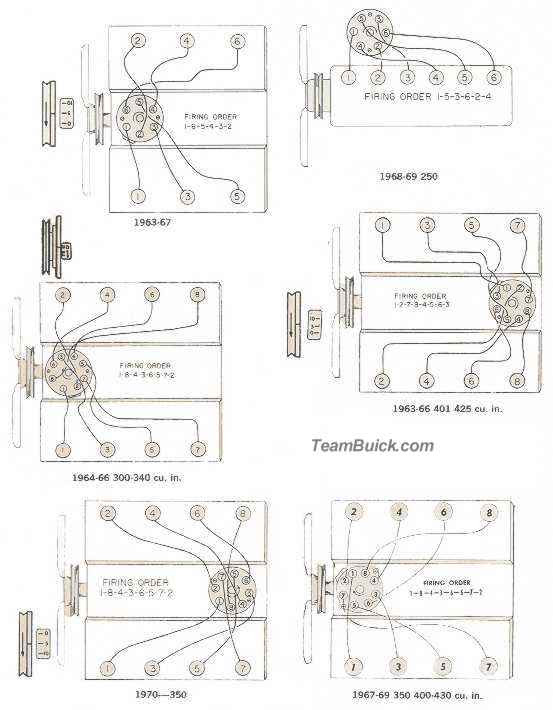 Diagram 1972 Buick 455 Wiring Diagram Full Version Hd Quality Wiring Diagram Lielirin Oltreilmurofestival It