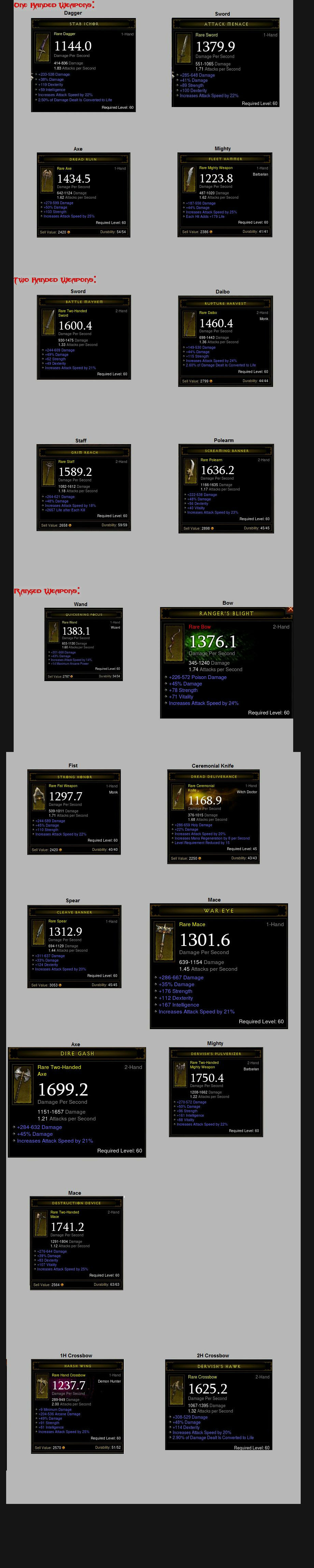 Diablo 3 Highest DPS Weapons