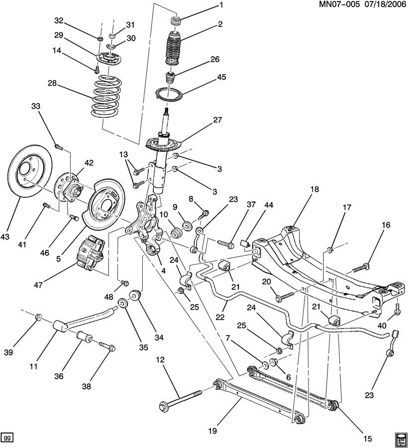 1995 Grand Prix Rear End Diagram Wiring Diagrams Site Popular A Popular A Geasparquet It