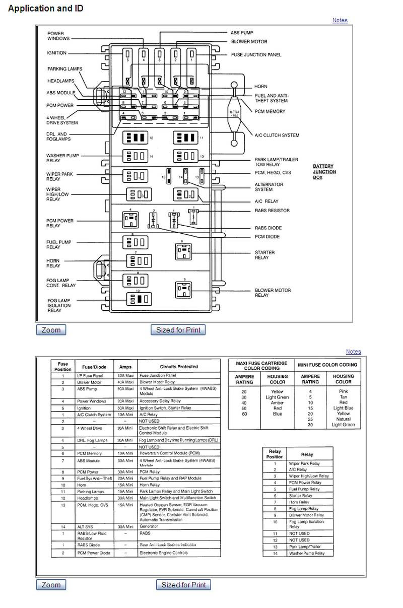 2000 Ford Ranger 2 5 Fuse Box Diagram Wiring Diagram Local D Local D Maceratadoc It