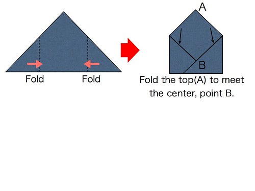Sarubobo pattern 3, step 2