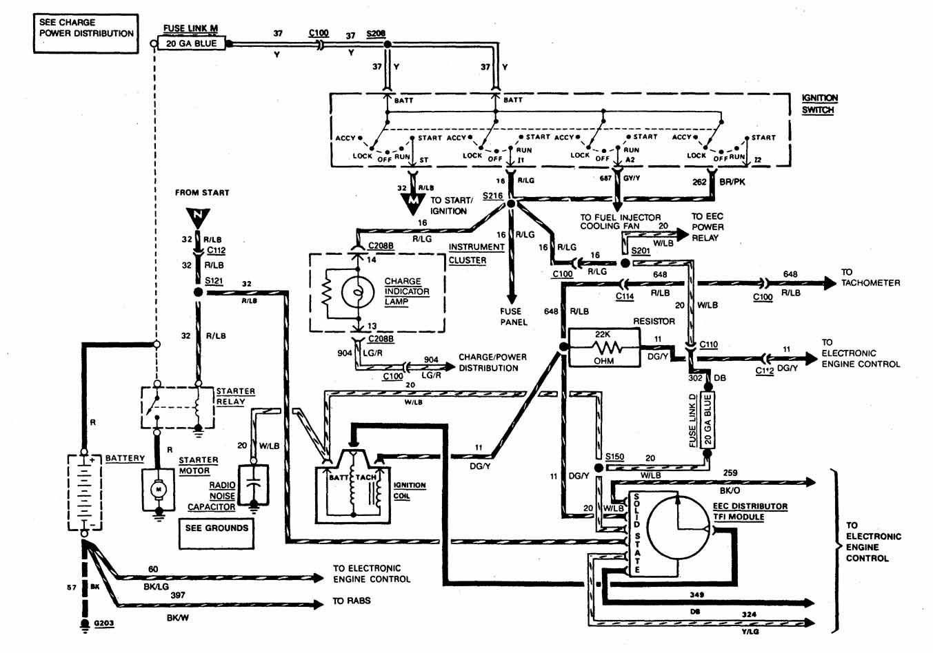 1984 Ford F250 Wiring Diagram Wiring Diagram Appearance A Appearance A Saleebalocchi It