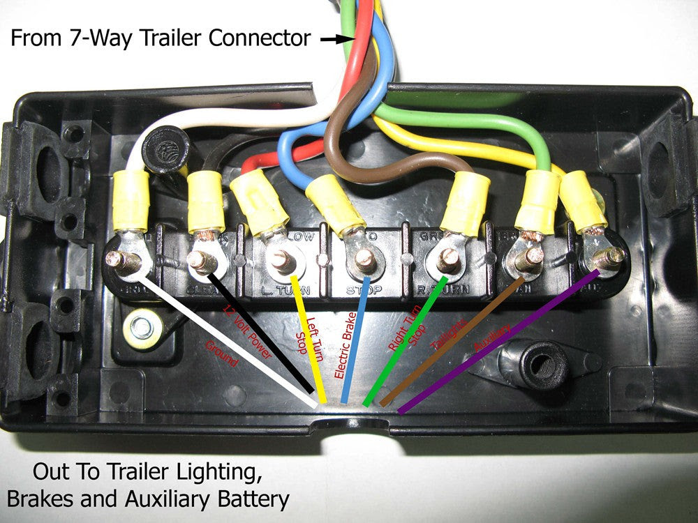20 Images Trailer Junction Box Wiring Diagram