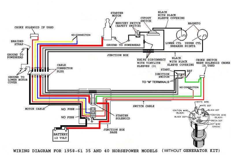 Diagram 1992 Force 70 Hp Outboard Motor Diagram Wiring Full Version Hd Quality Diagram Wiring Fault Tree Analysis Emballages Sous Vide Fr