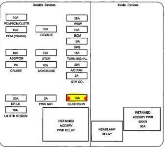 2001 Impala Fuse Box Location Pontiac G6 Radio Fuse Box For Wiring Diagram Schematics