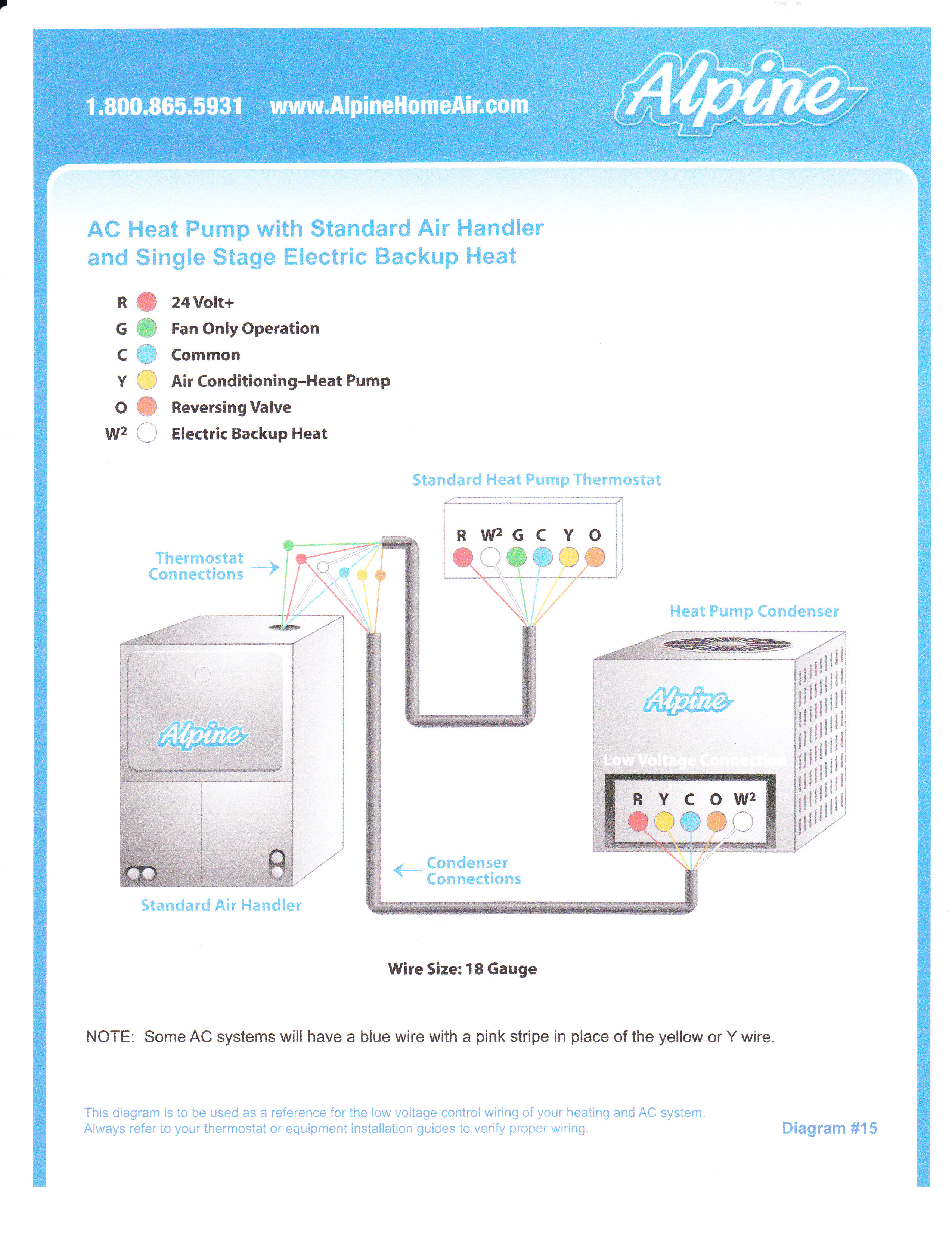 House Thermostat Wiring Diagram