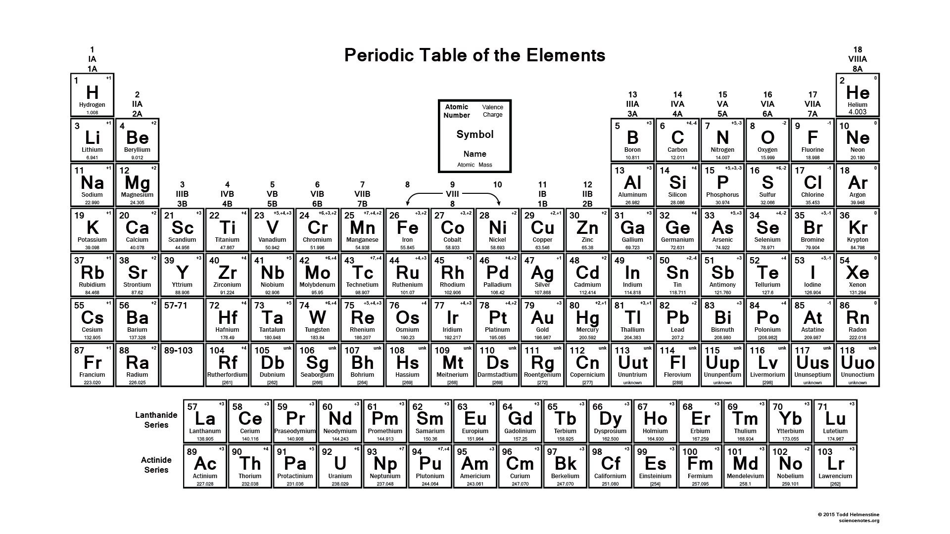 7 Periodic Table Quiz Gcse Table Gcse Periodic Quiz