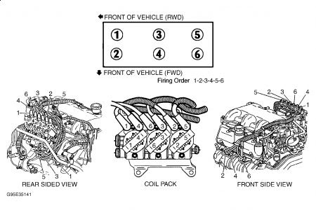 1999 Chevy Lumina Request Information: Engine Mechanical ...