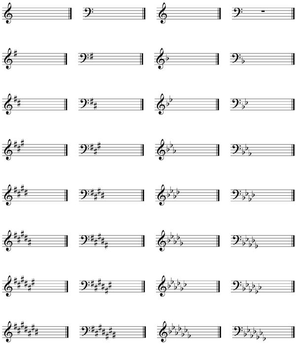 Music Theory I - Wikiversity