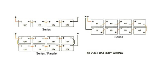 Battery Wiring Diagrams Battery World
