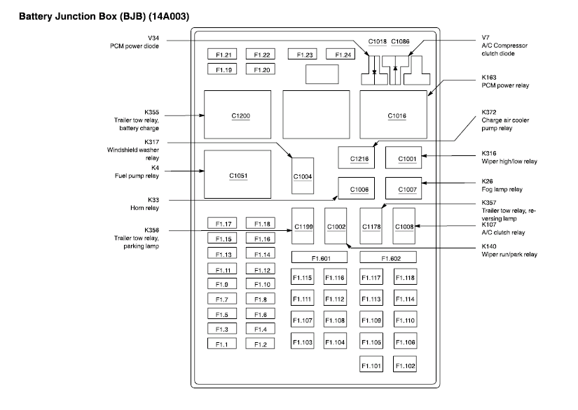 2002 Ford F150 Fx4 Fuse Box Diagram