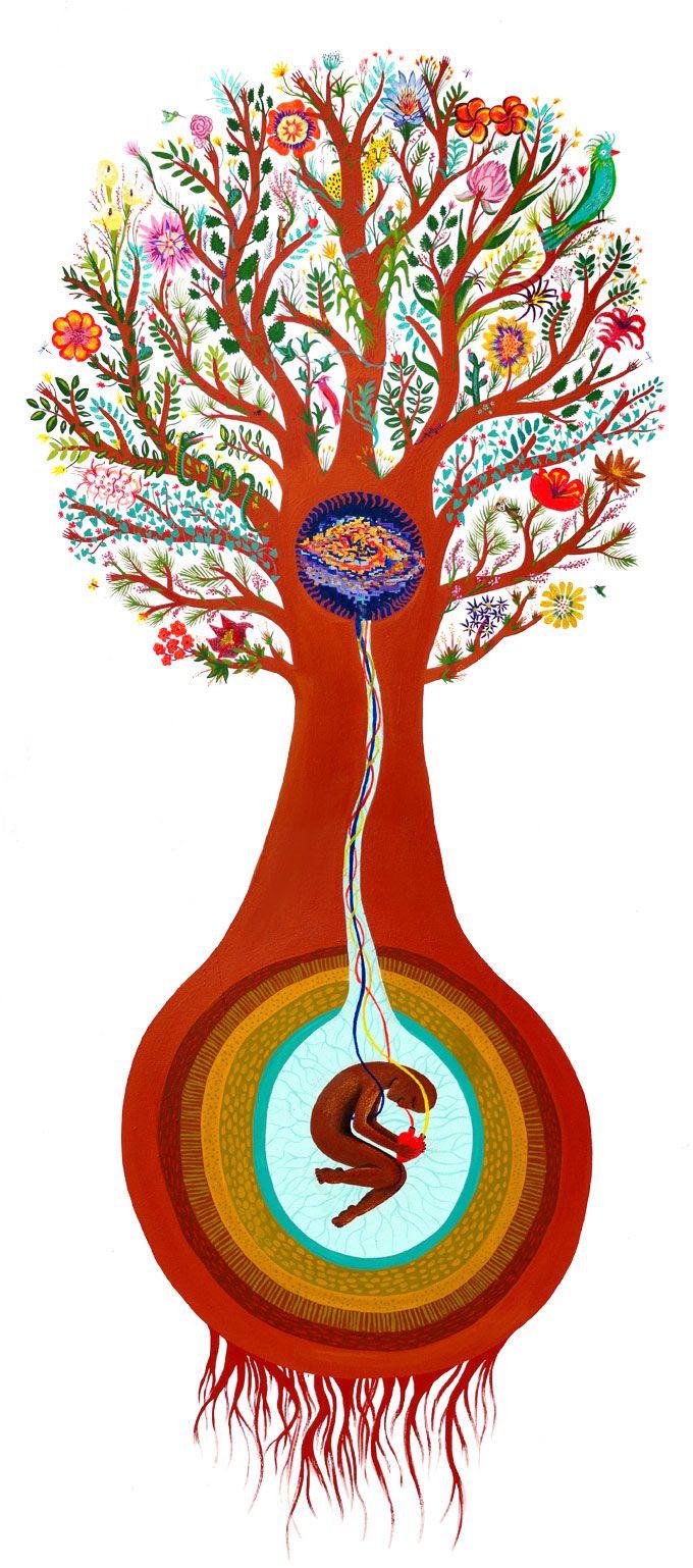 Las Diosas De Tauro El árbol De La Vida Compartiendo Luz Con Sol