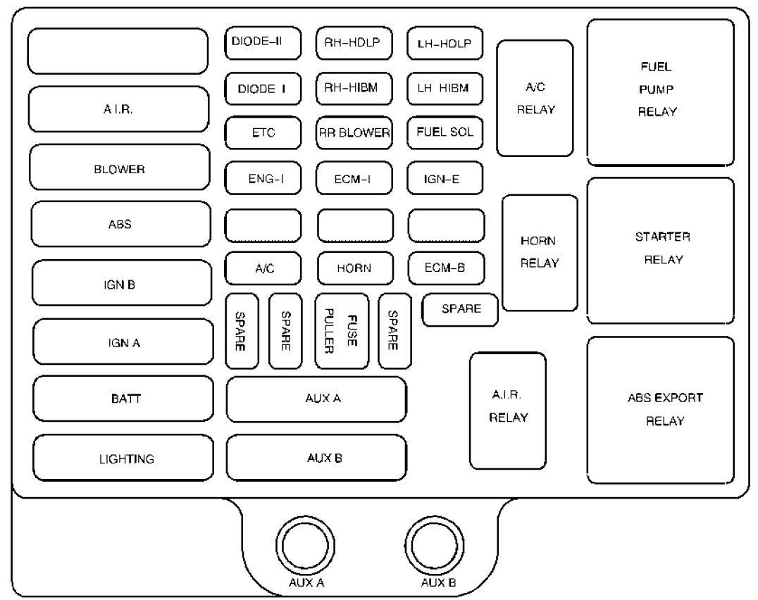 2001 Chevy Express Van Fuse Box Diagram Wiring Diagram Lease Pair A Lease Pair A Zaafran It