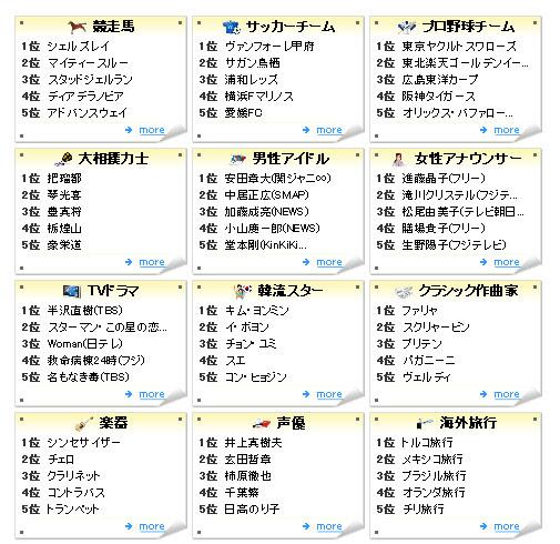 http://kizasi.jp/channel/