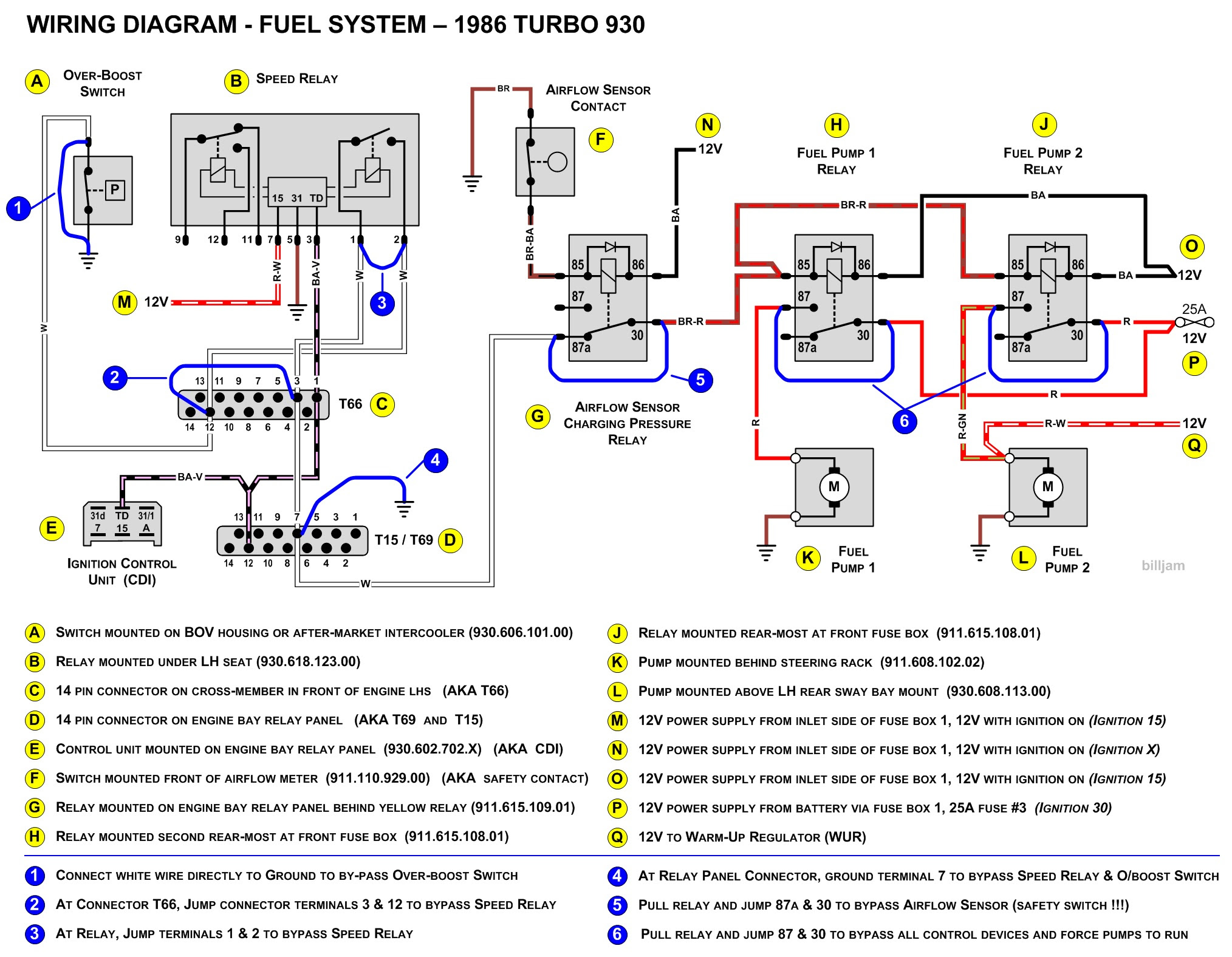 1985 Porsche 911 Fuse Box Diagram Polaris Outlaw Engine Diagram Cts Lsa Nescafe Jeanjaures37 Fr