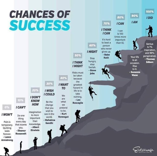 RT @IsabellajonesCl: Success - What People Don't See #successfactors #successprinciples #digitalmarketing #ContentMarketing #Branding #DigitalMarketing #storytelling #GrowthHacking #Content #Marketing #SocialMedia #OnlineMarketing #SocialMediaMarketing https://t.co/iE1a7iMK9G