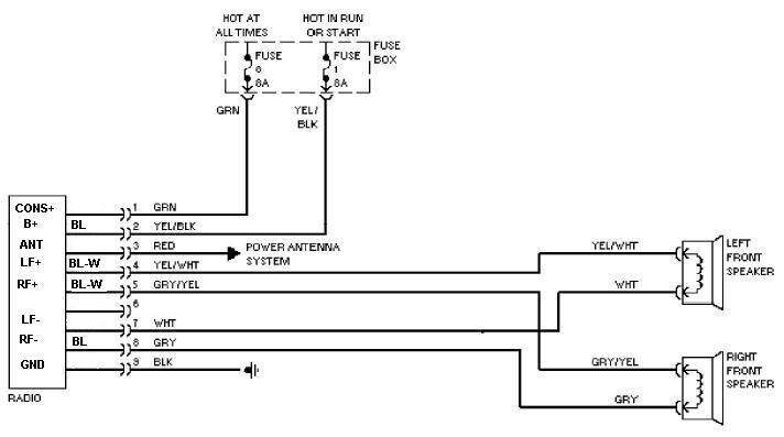 Volvo 850 Stereo Wiring - Complete Wiring Schemas