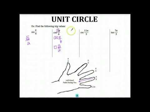 Trig Unit Circle Hand Trick – unit circle