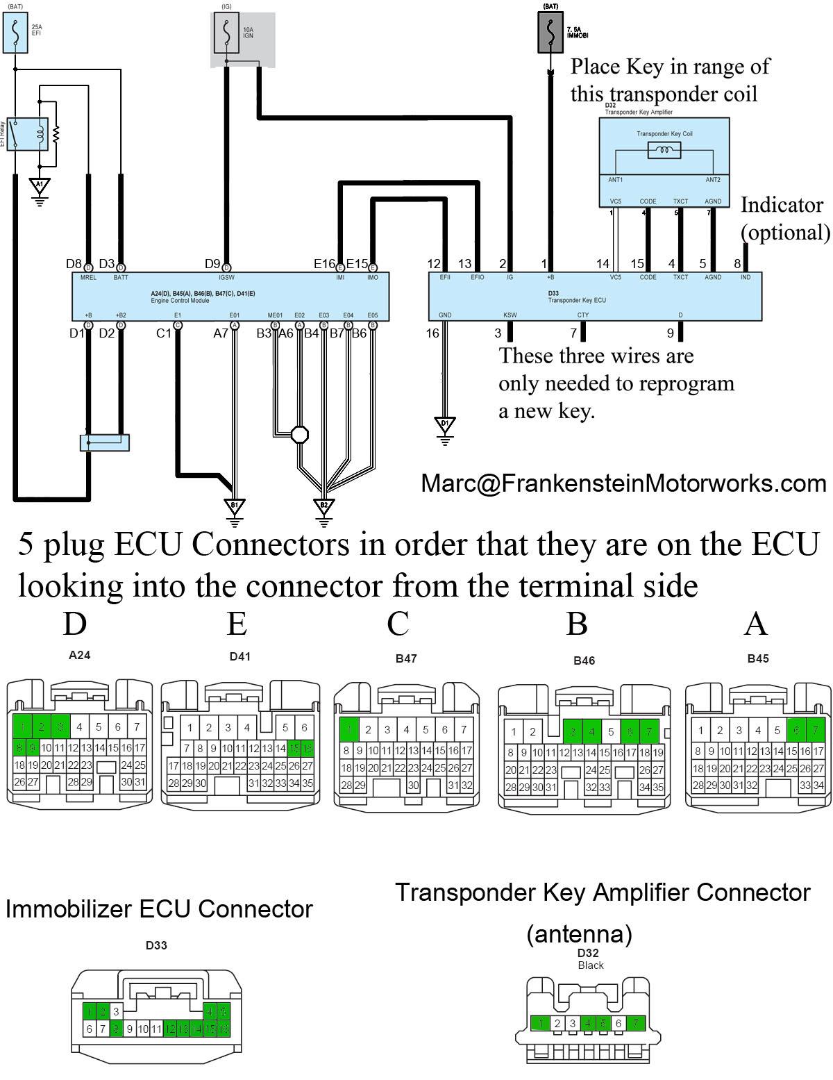 Diagram 2nz Fe Ecu Wiring Diagram Full Version Hd Quality Wiring Diagram Supportarrowstructure Medicinadellasaluteebellezza It