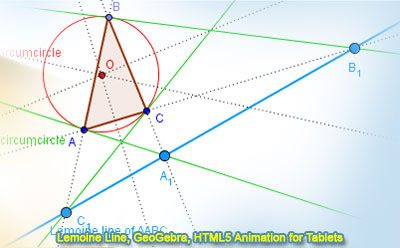 Dynamic Geometry: Lemoine Line of a Triangle. HTML5 Animation for Tablets (iPad, Nexus..)