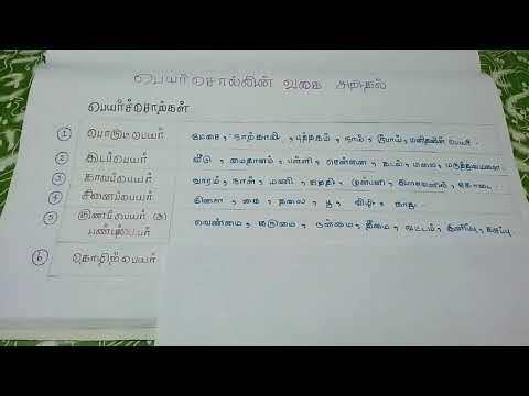 TNPSC Group 3 & 4 Prelims Exam General Tamil Part 1Easy Short Cut Must Watching Full Video