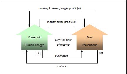 Contoh Globalisasi Industri Jobsdb