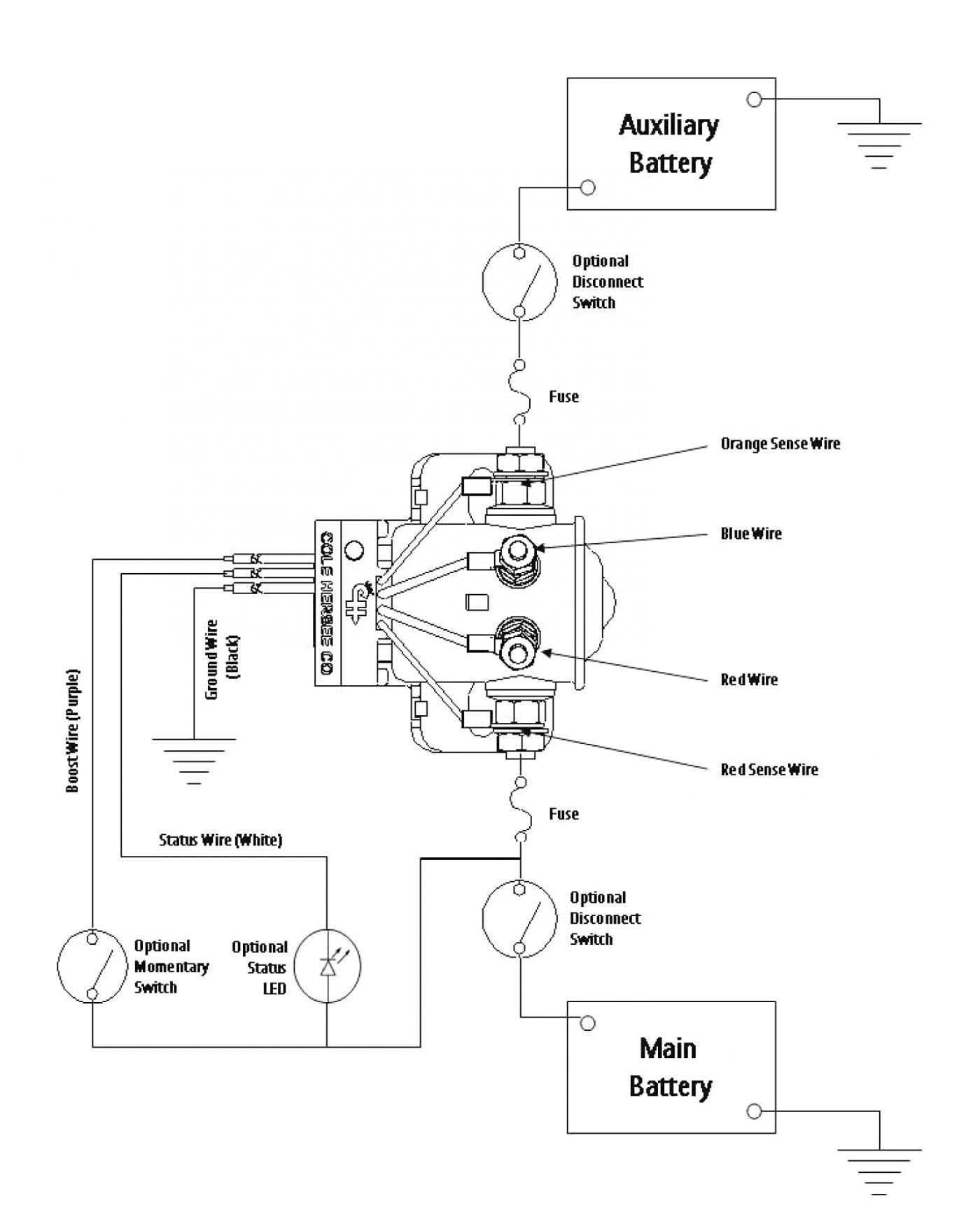 1990 Club Car Parts | Wiring Diagram Image