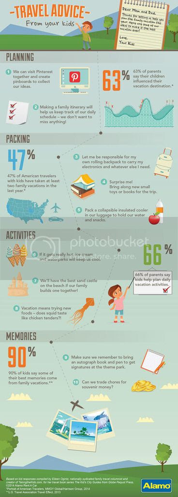 Travel Advice from Your Kids infographic