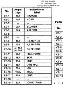 1993 Isuzu Npr Fuse Panel Diagram Wiring Diagram Extend Extend Lechicchedimammavale It