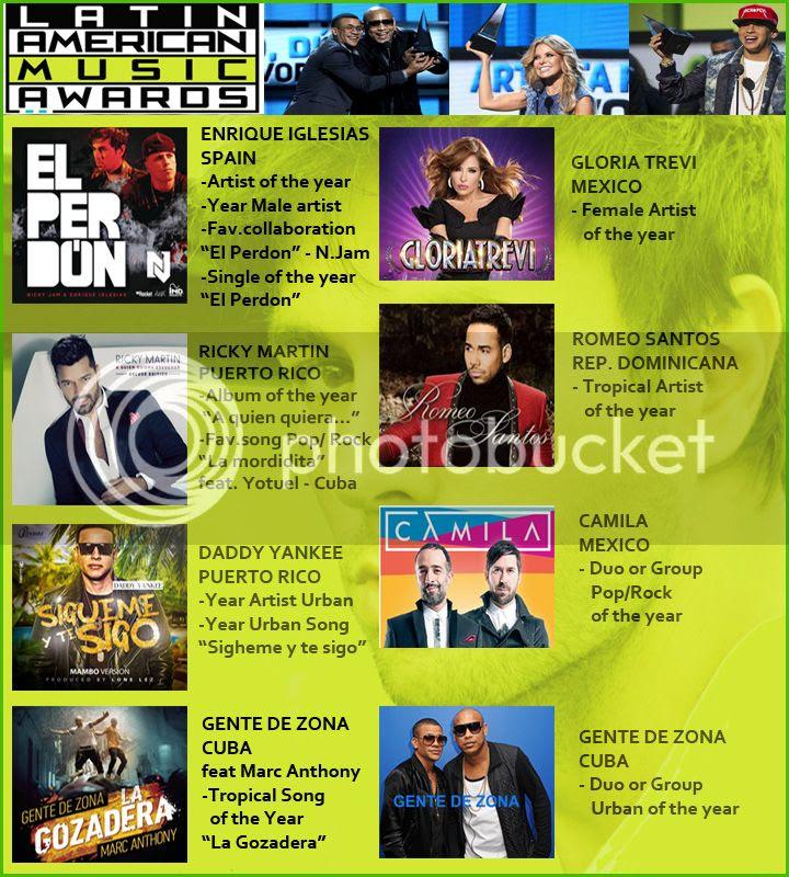 photo latin american music awards 2015 - Ganadores - latinmix_zpsbpiwb095.jpg