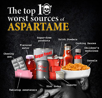 poster from Natural News showing food products which may contain aspartame