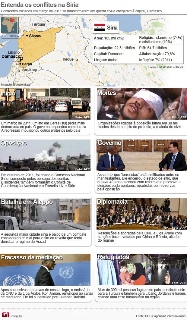 arte cronologia síria 27/9 versão 1 (Foto: 1)
