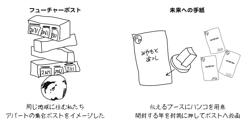 future-p-001.jpg