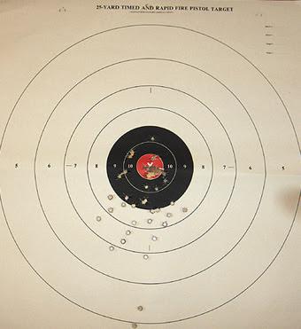 target practice pictures. target practice bullseye.